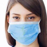 Masques De Protection Haute Qualité - Bleu B/50 à SOUILLAC