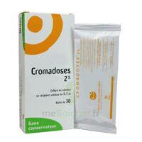 Cromadoses 2 Pour Cent, Collyre En Solution En Récipient Unidose à SOUILLAC